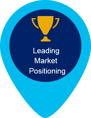 Leading Market Positioning