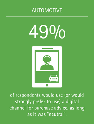 "49% of respondents would use (or would strongly prefer to use) a digital channel for purchase advice, as long as it was ""neutral""."