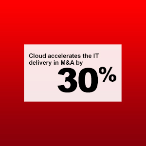 Cloud accelerates the IT delivery in M&A by 30%