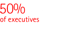 50% of executives cite efficiency issues