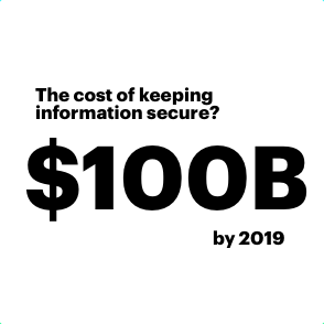The cost of keeping information secure? $100B by 2019. This opens a new window.