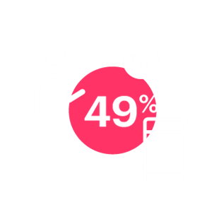 49% interested in buying pay-per-use insurance coverage online or via mobile for specific temporary needs.