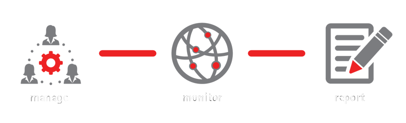 Manage, Monitor and Report