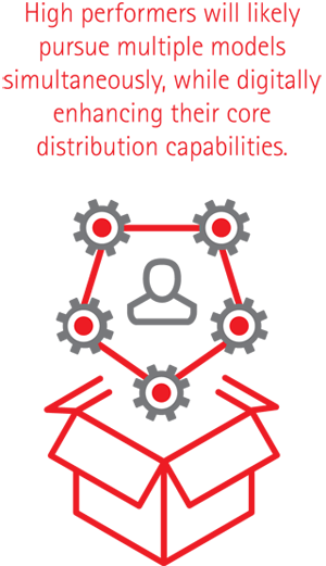 High performers will likely pursue multiple models simultaneously, while digitally enhancing their core distribution capabilities.