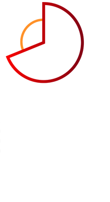 71% of employees and leaders say technology that tracks performance at work would improve performance management.