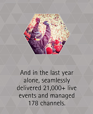 And in the last year alone, seamlessly delivered 21,000+ live events and managed 178 channels.