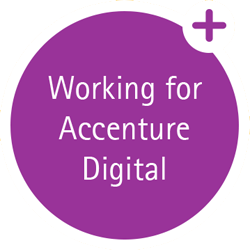 eCommerce and Digital Marketing Careers in Accenture