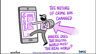 CTHE NATURE OF CRIME IS CHANGING