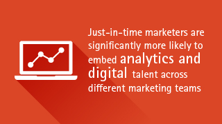 Just-in-time marketers are significantly more likely to embed analytics and digital talent across different marketing teams