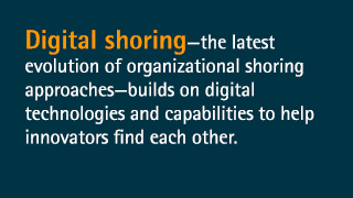 Digital Shoring