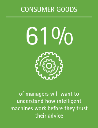 61% of managers will want to understand how intelligent machines work before they trust their advice