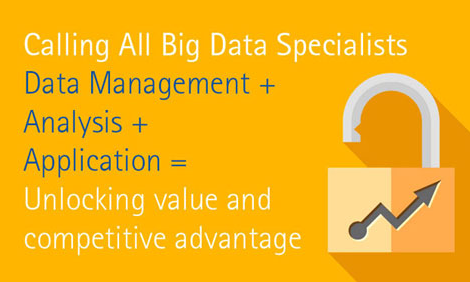Calling All Big Data Specialists Data Management + Analysis + Application = Unlocking value and competitive advantage