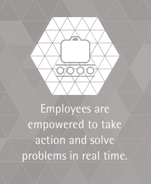 Employees are empowered to take action and solve problems in real time.