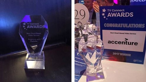 Congratulations! Accenture and Mediaset Winners of the TV Connect Award