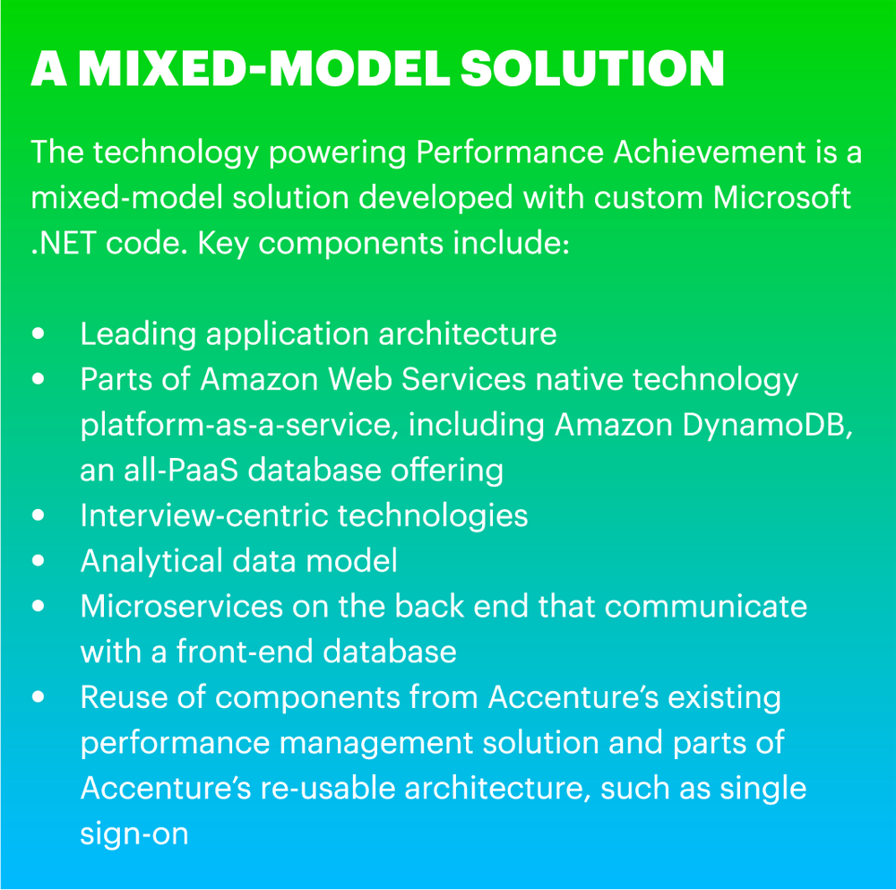 Achieving Best Performance With Technology | Accenture