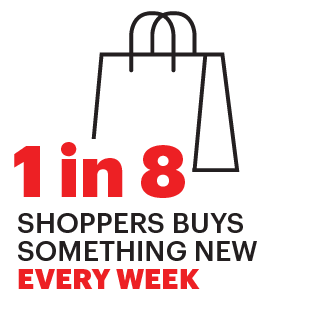 1 in 8 shopper buys something new every week