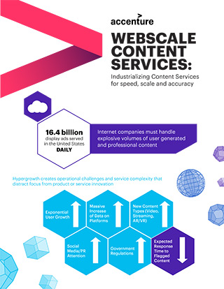 Accenture Webscale Infographic