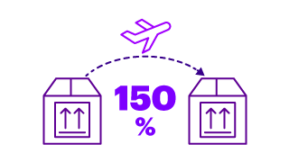 Today, sending an item outside the eu can cost 150% more than sending it to a trading partner within the eu.