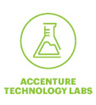 Accenture Technology Labs