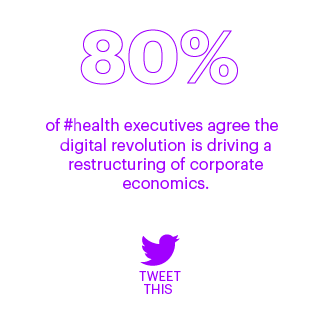 80% of #health executives agree the digital revolution is driving a restructuring of corporate economics.
