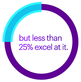 but less than 25% excel at it.