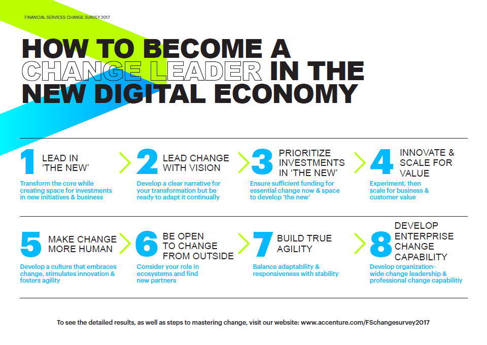 How to become a change leader in the new digital economy