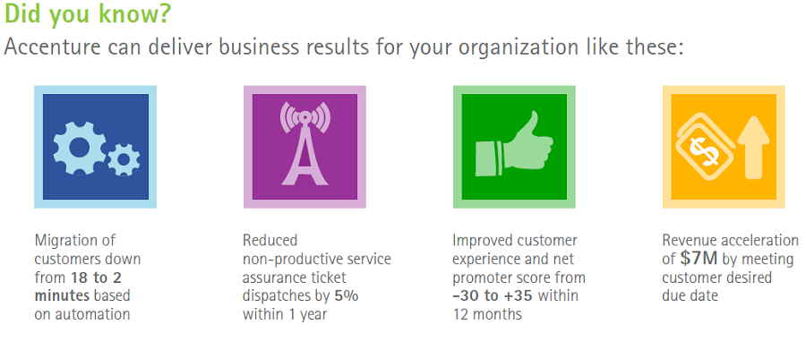Network Outsourcing Services | Accenture