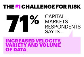 Download 2017 Global Risk Management Study: Capital Markets Infographic. This opens a new window.