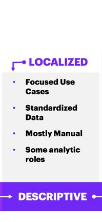 Digital Analytics a Nonprofit Necessity   Accenture