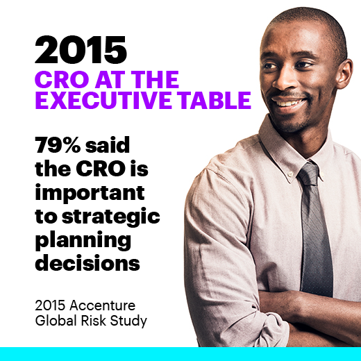 2015 CRO at the executive table. 79% said the CRO is important to strategic planning decisions. 2015 Accenture Global Risk Study