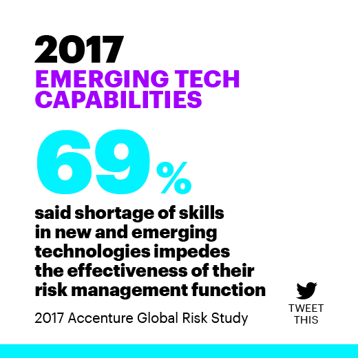 2017 Emerging tech capabilities 69% said shortage of skills in new and emerging technologies impedes the effectiveness of their risk management function. 2017 Accenture Global Risk Study.