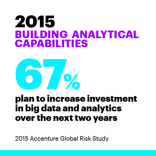 2015 Building analytical skills Between 2013 and 2015, 45% of people were recruited as Data Analysts and Scientists. 2015 Accenture Global Risk Study