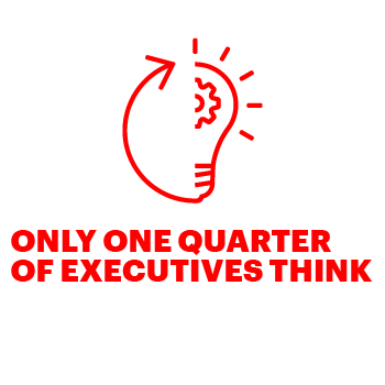 Only one quarter of executive thinks their company's operating model has evolved quickly enough to align to their strategy.