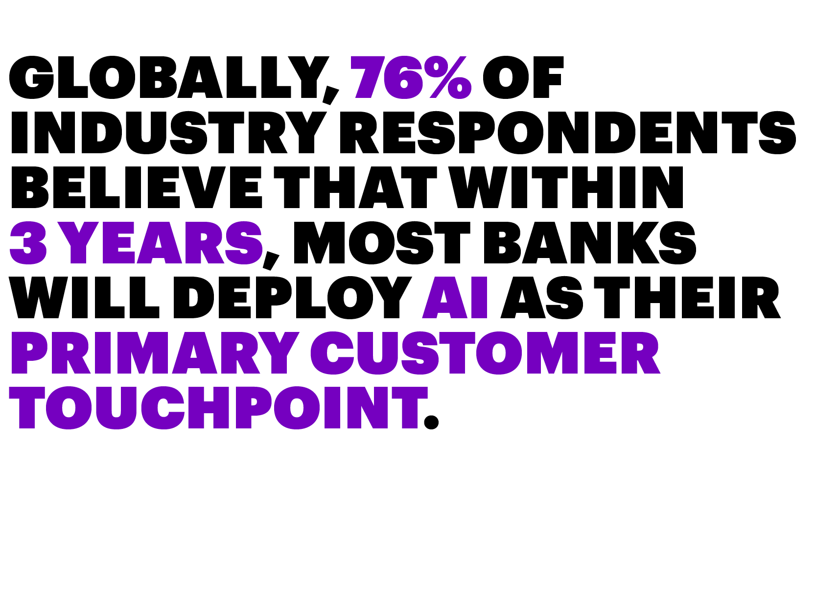 Globally, 76% of industry respondents believe that within 3 years, most banks will deploy AI as their primary customer touchpoint.