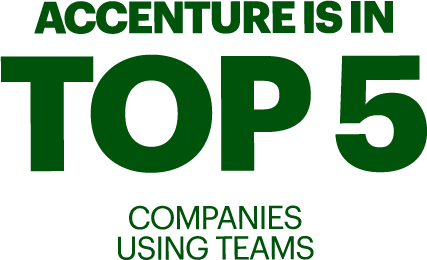 more than 3.6K Accenture teams piloting