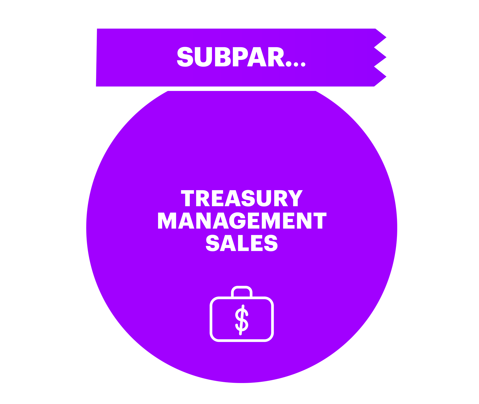TREASURY MANAGEMENT SALES