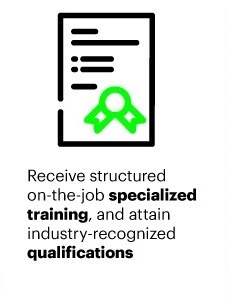 Receive structured on-the-job specialized training, and attain industry-recognized qualifications