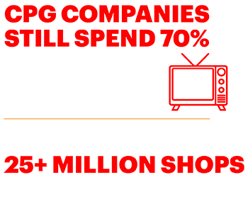 CPG companies still spend 70% or more of their media budget in Asia on television advertising.