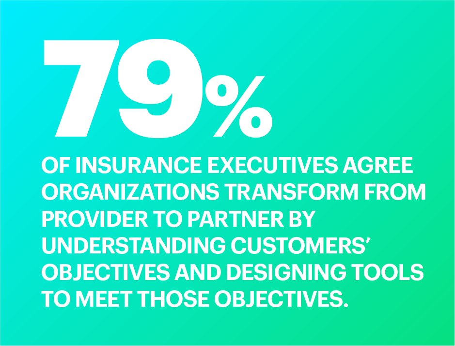 79% of insurance executives agree organizations transform from provider to partner by understanding customers'objectives and designing tools to meet those objectives.