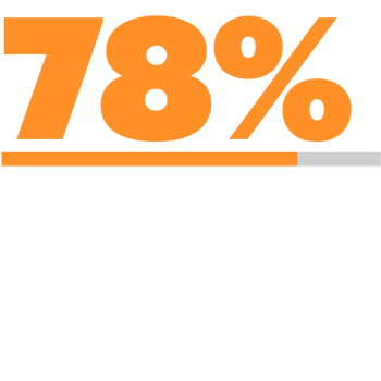 78 percent of consumers are interested in insurers helping them or aging relatives live safely in their homes.