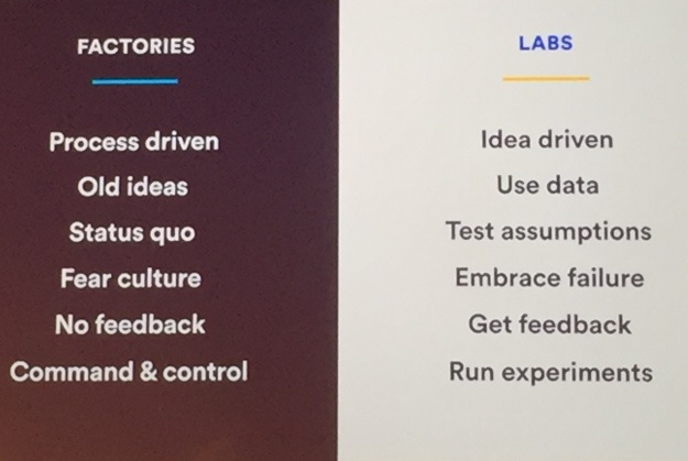 From factory to labs—is that the better metaphor?