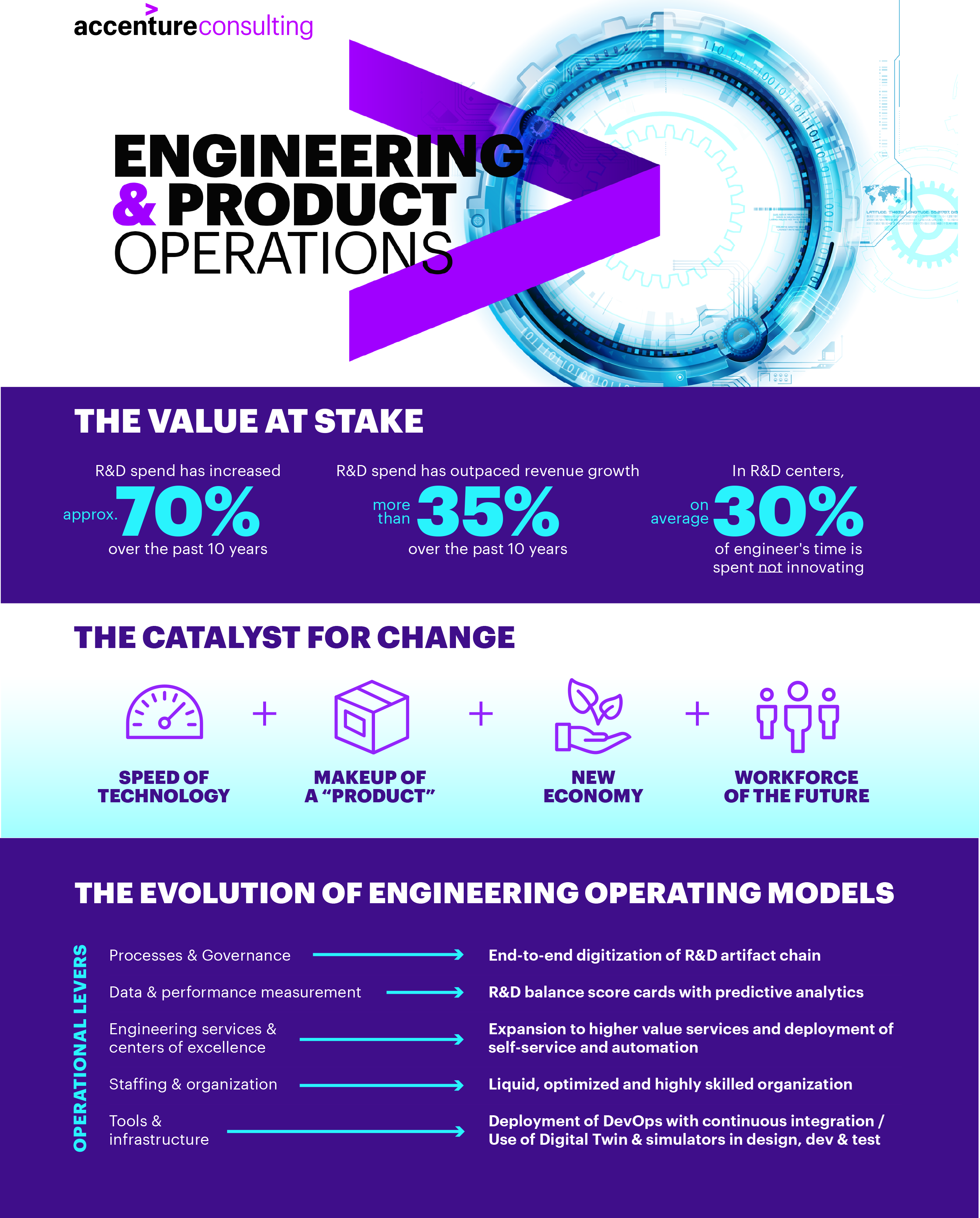 Download the full article. Engineering & Product Operations. This opens a new window.