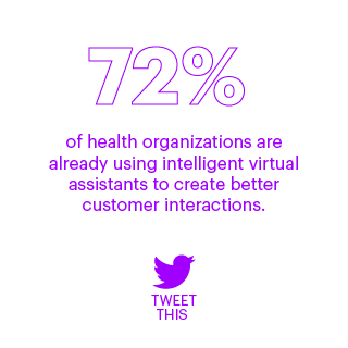 72% of health organizations are already using intelligent virtual assistants to create better customer interactions.