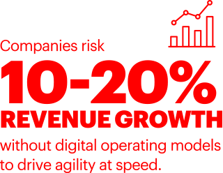 Companies risk 10-20% revenue growth without digital operating models to drive agility at speed.