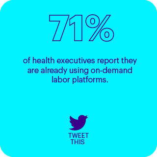71% of health executives report they are already using on-demand labor platforms.