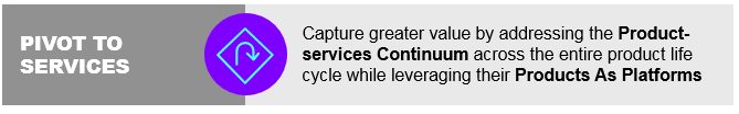 Pivot to services