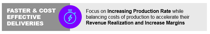Faster and cost effective deliveries