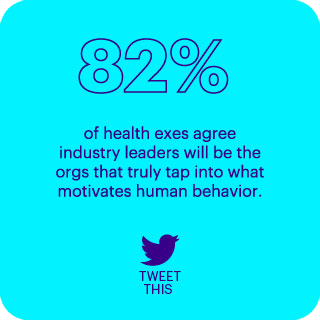 82% of health exes agree industry leaders will be the orgs that truly tap into what motivates human behavior.