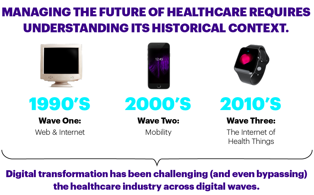 Managing the future of healthcare requires understanding its historical context.