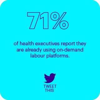 71% of health executives report they are already using on-demand labour platforms.
